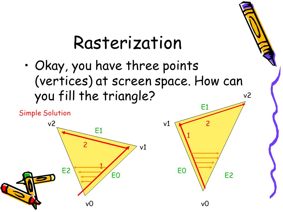 Rasterization Okay, you have three points (vertices) at screen space. How can you fill the triangle
