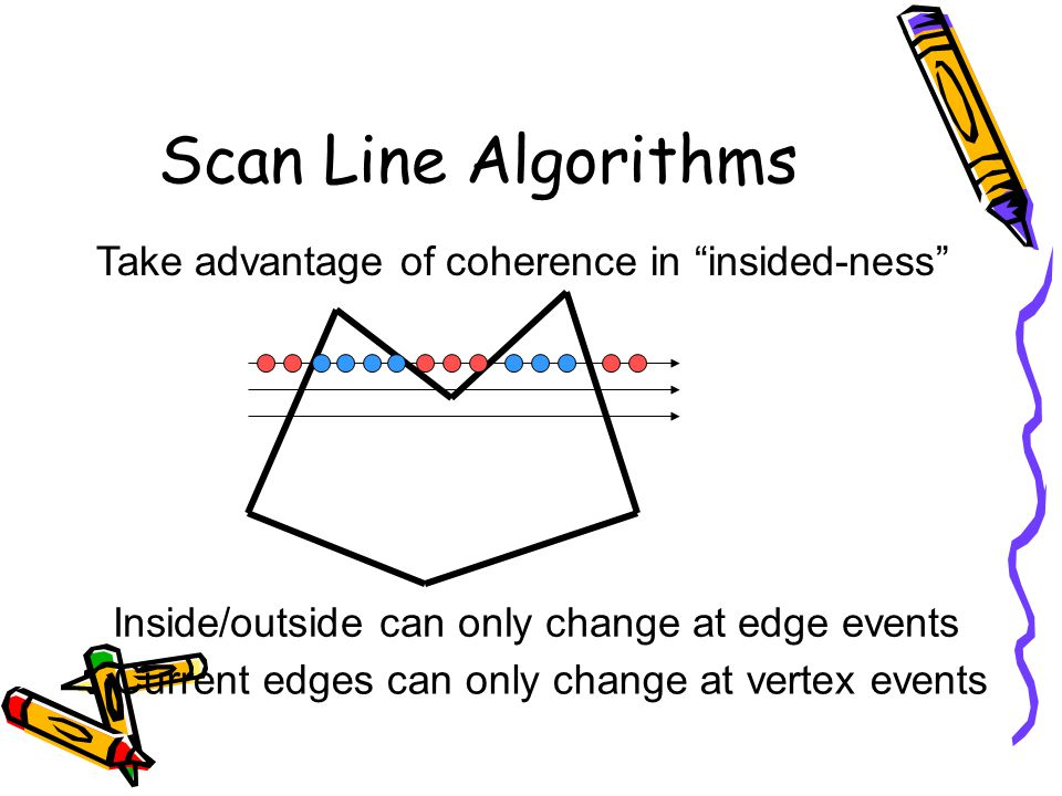 Scan Line Algorithms Take advantage of coherence in insided-ness