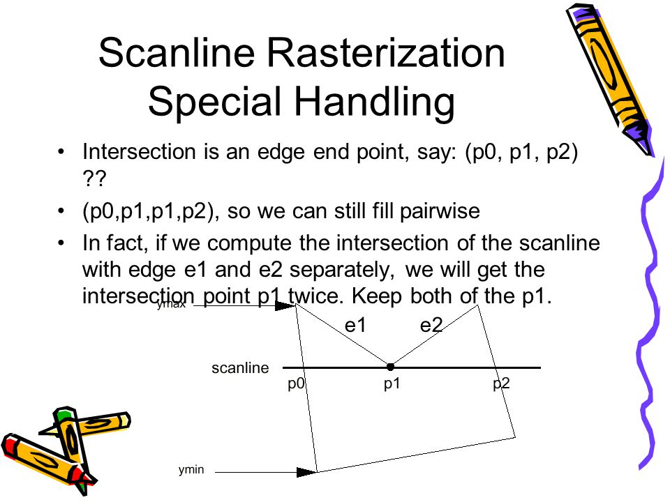 Scanline Rasterization Special Handling