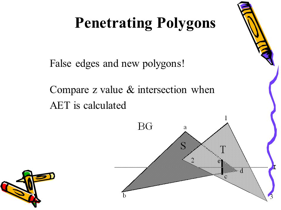 Penetrating Polygons False edges and new polygons!
