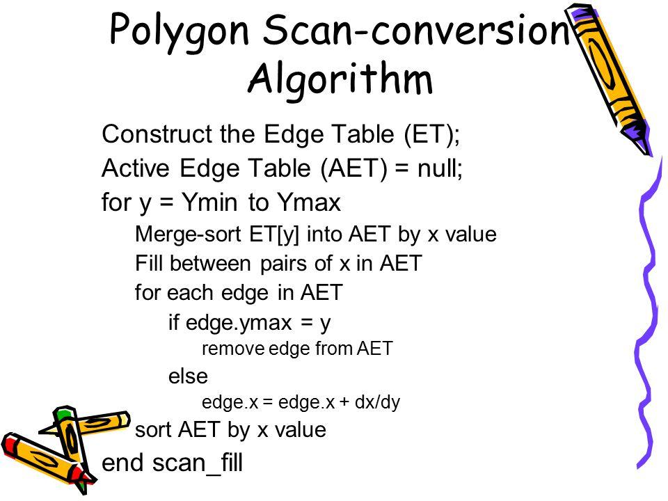 Polygon Scan-conversion Algorithm