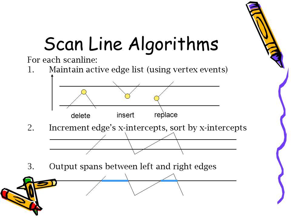 Scan Line Algorithms For each scanline: