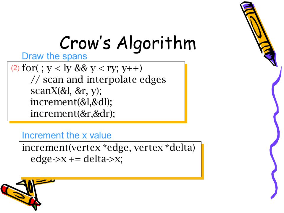 Crow's Algorithm Draw the spans for( ; y < ly && y < ry; y++)