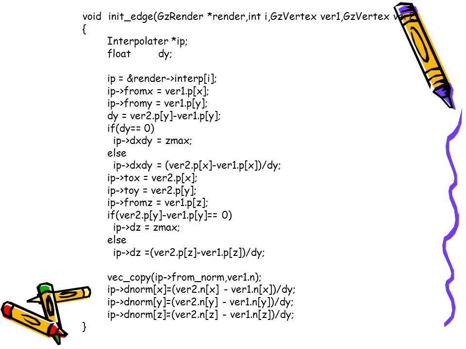 void init_edge(GzRender *render,int i,GzVertex ver1,GzVertex ver2)