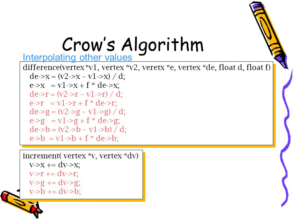 Crow's Algorithm Interpolating other values