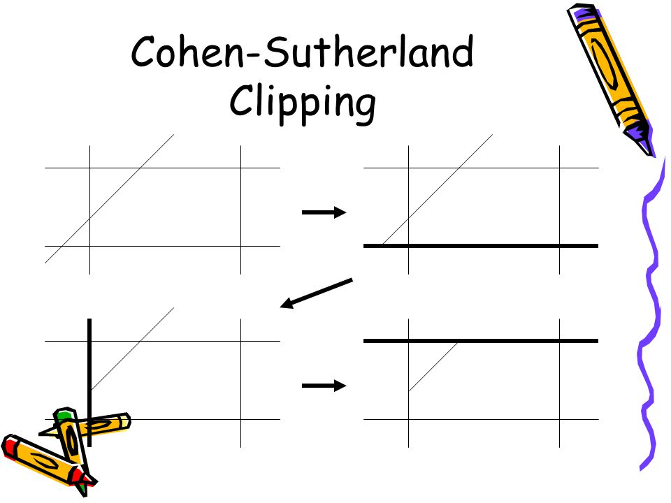 Cohen-Sutherland Clipping