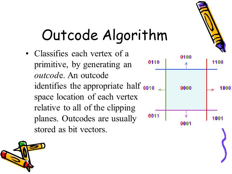 Outcode Algorithm