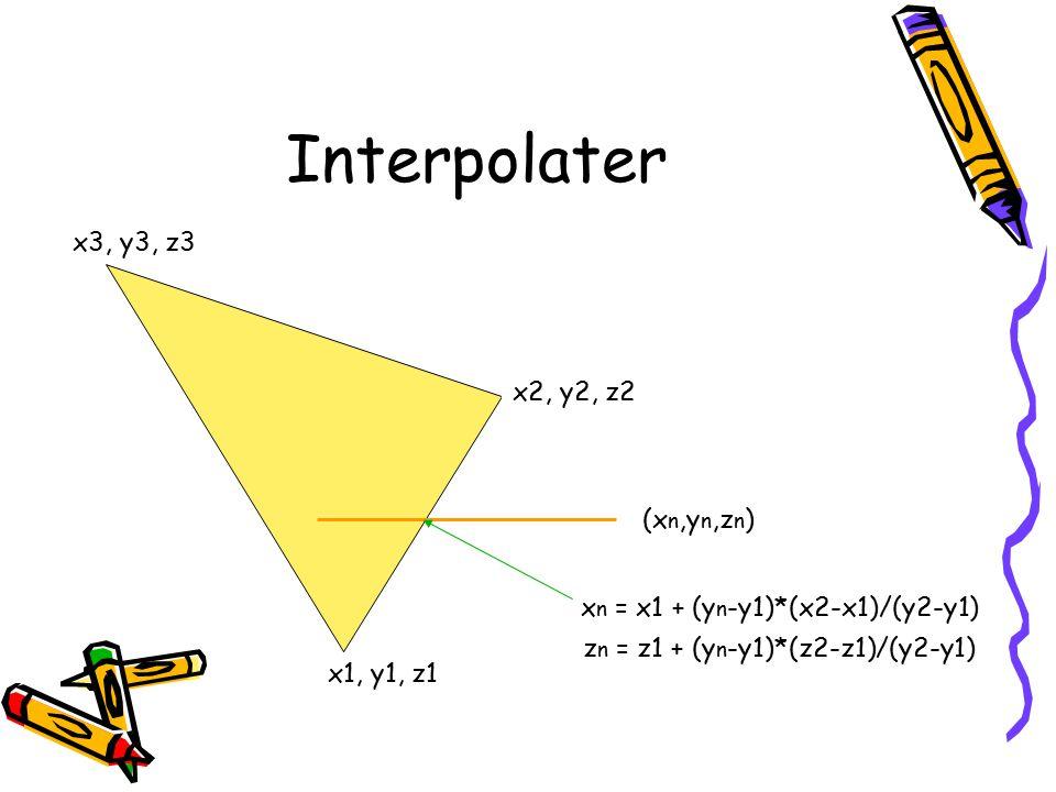 Interpolater x3, y3, z3 x2, y2, z2 (xn,yn,zn)