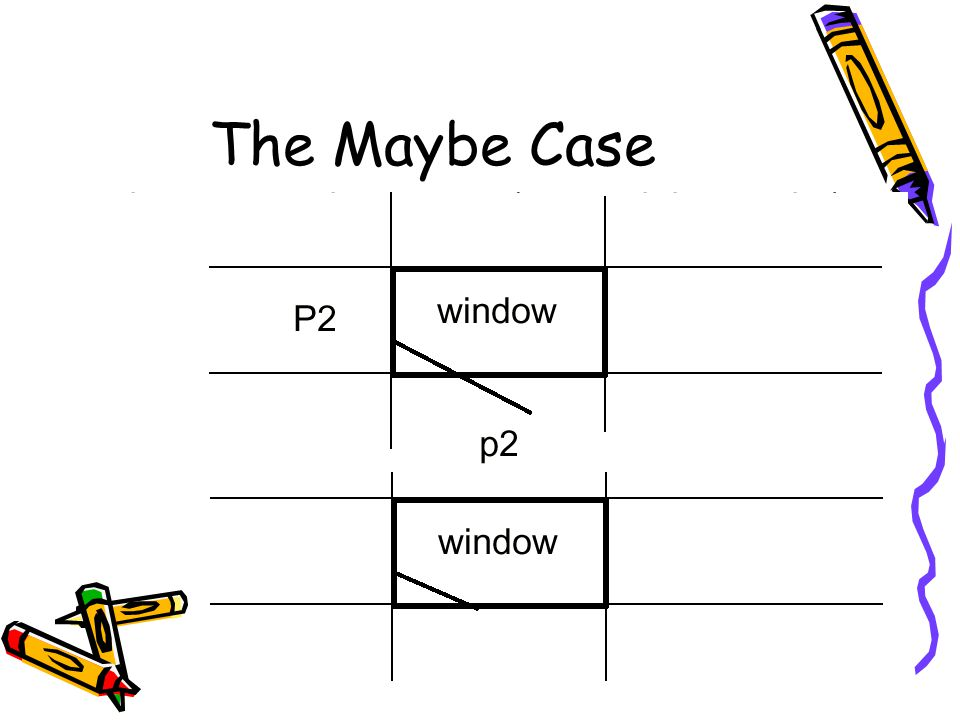 The Maybe Case