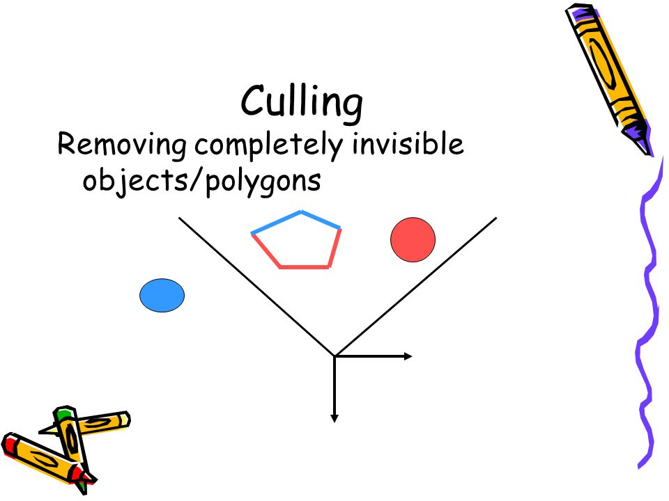 Culling Removing completely invisible objects/polygons