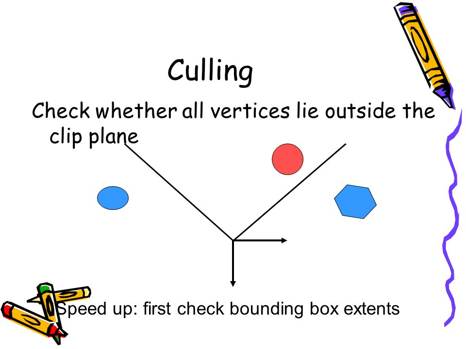Culling Check whether all vertices lie outside the clip plane