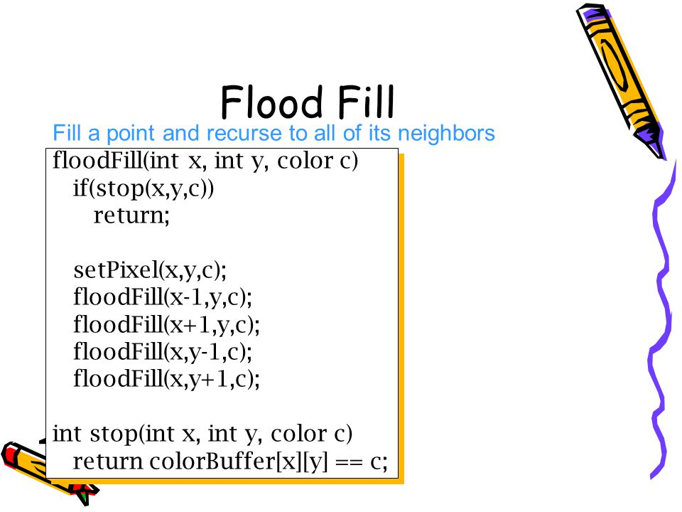Flood Fill Fill a point and recurse to all of its neighbors