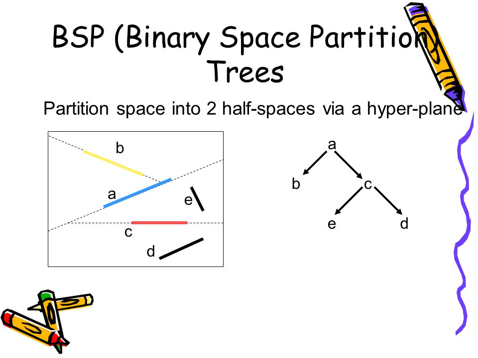 BSP (Binary Space Partition) Trees