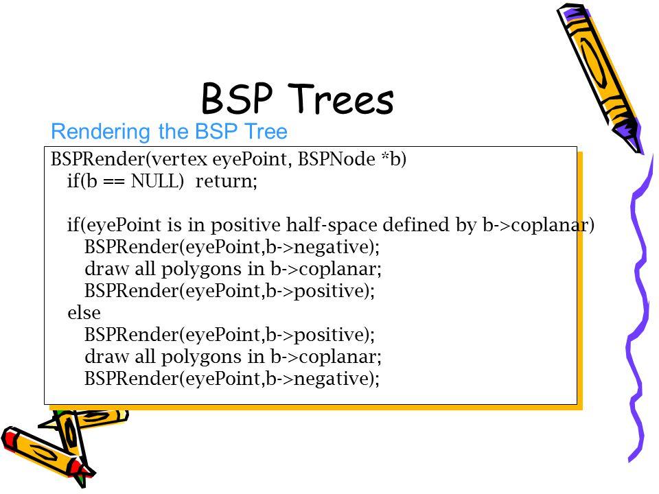 BSP Trees Rendering the BSP Tree