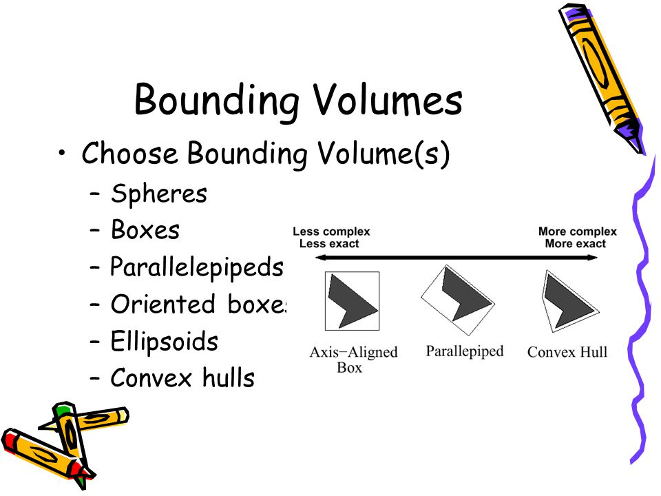 Bounding Volumes Choose Bounding Volume(s) Spheres Boxes