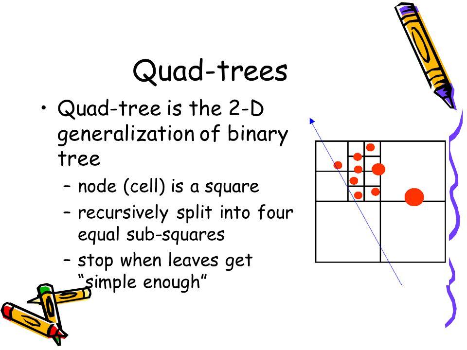 Quad-trees Quad-tree is the 2-D generalization of binary tree