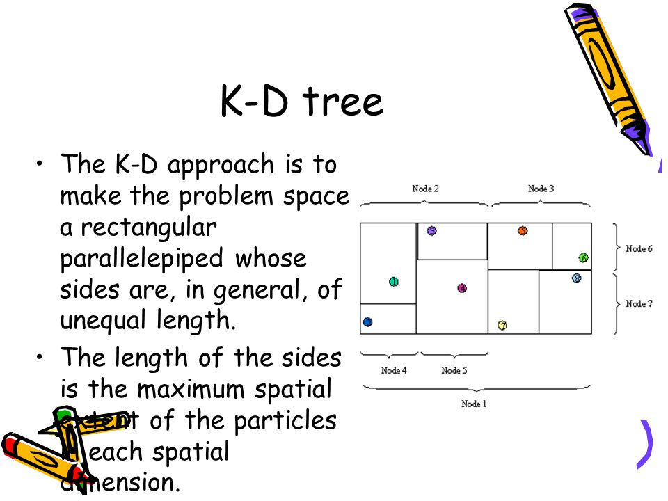 K-D tree The K-D approach is to make the problem space a rectangular parallelepiped whose sides are, in general, of unequal length.