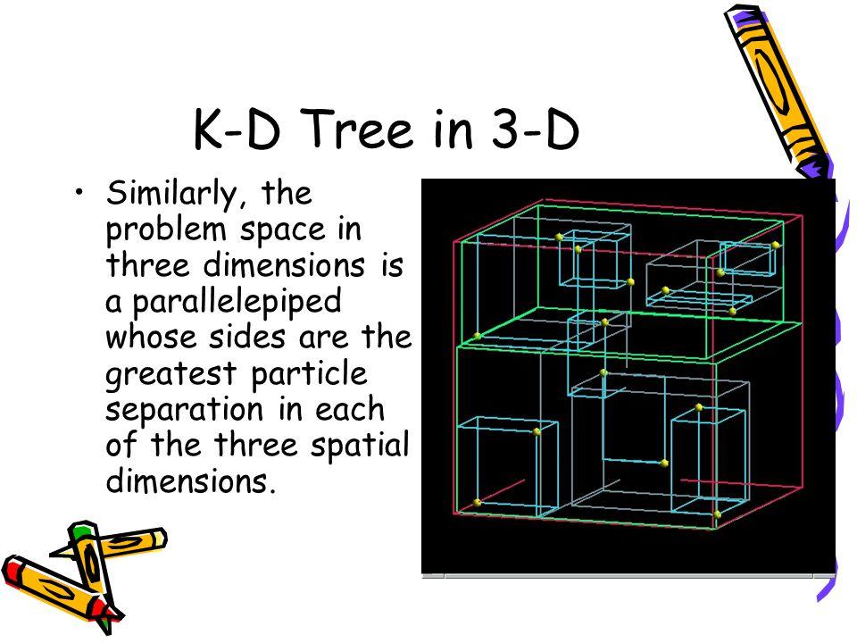 K-D Tree in 3-D