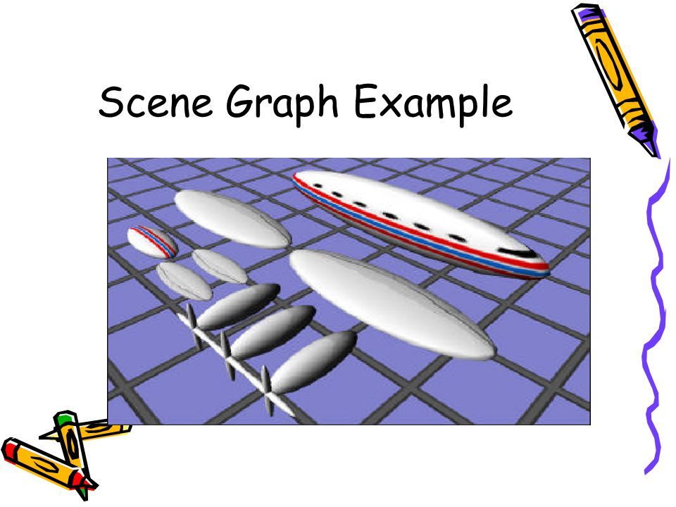 Scene Graph Example