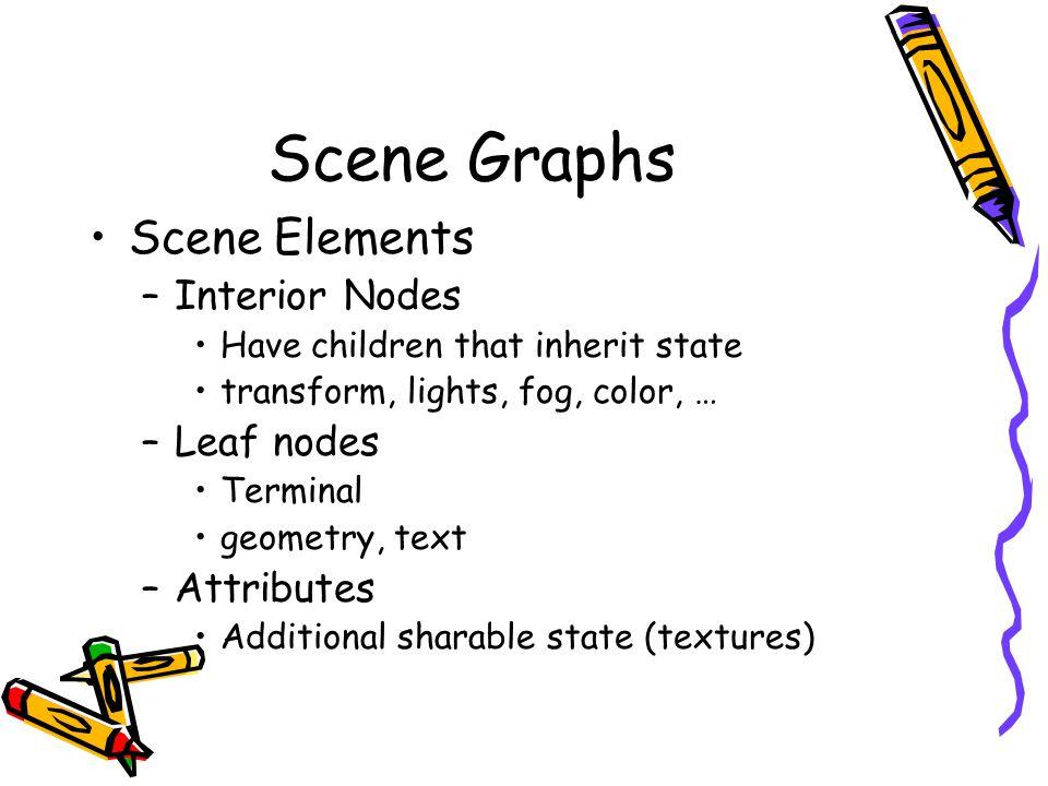 Scene Graphs Scene Elements Interior Nodes Leaf nodes Attributes