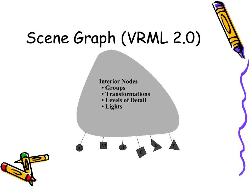 Scene Graph (VRML 2.0)