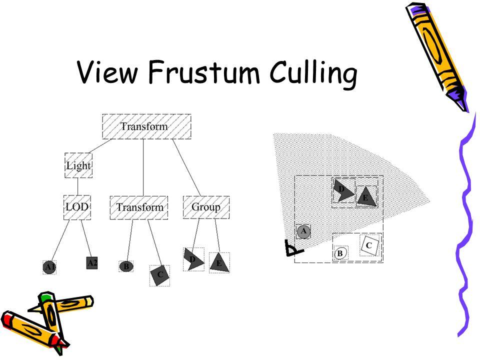 View Frustum Culling
