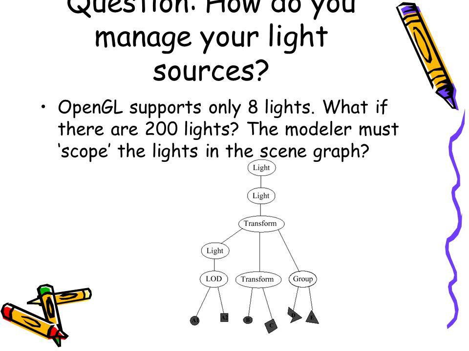 Question: How do you manage your light sources