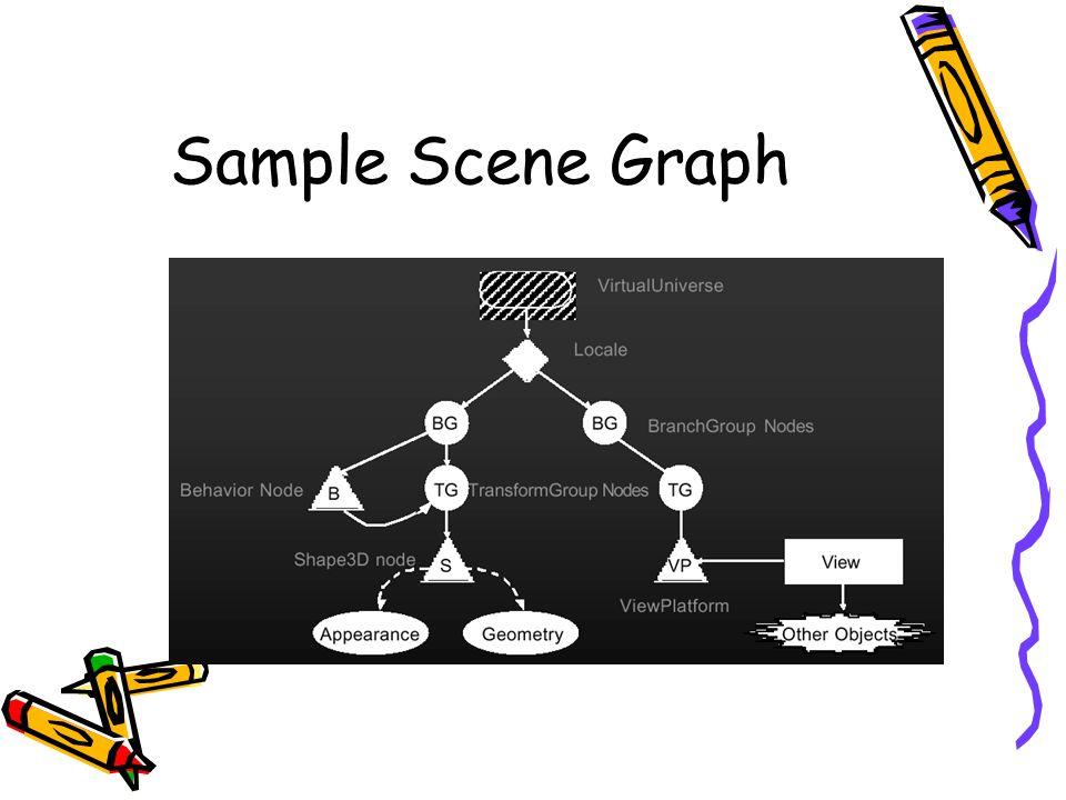 Sample Scene Graph