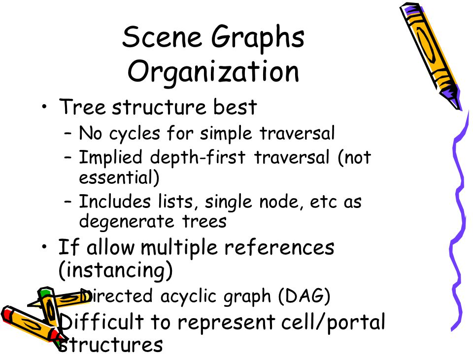 Scene Graphs Organization