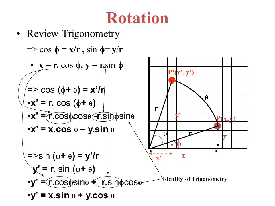 Rotation Review Trigonometry => cos  = x/r , sin = y/r