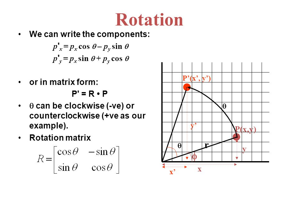 Rotation r  We can write the components: p x = px cos  – py sin 