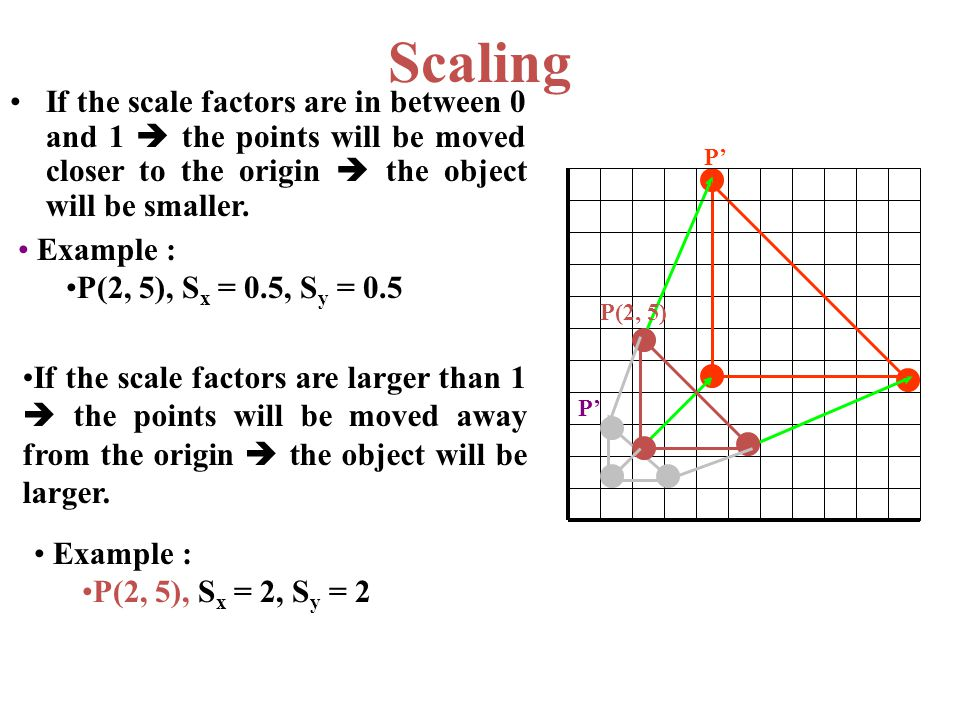Scaling If the scale factors are in between 0 and 1  the points will be moved closer to the origin  the object will be smaller.