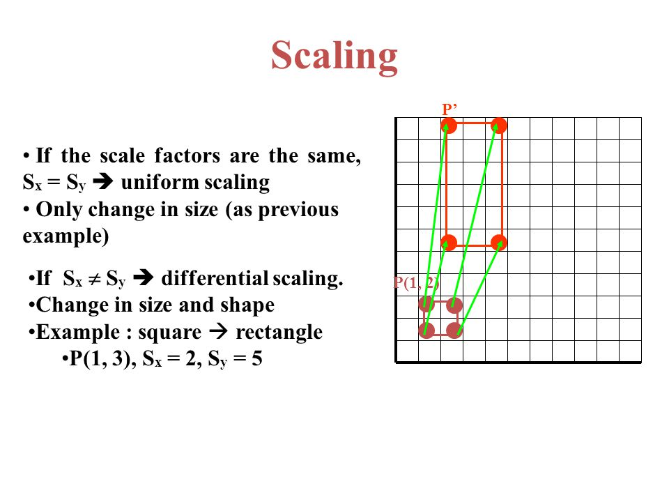 Scaling If the scale factors are the same, Sx = Sy  uniform scaling