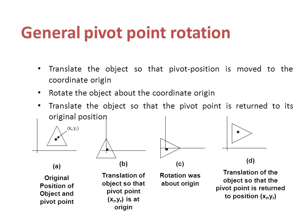 General pivot point rotation