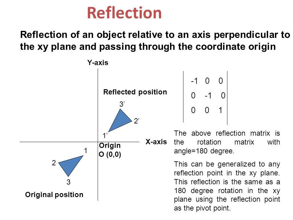 Reflection Reflection of an object relative to an axis perpendicular to the xy plane and passing through the coordinate origin.