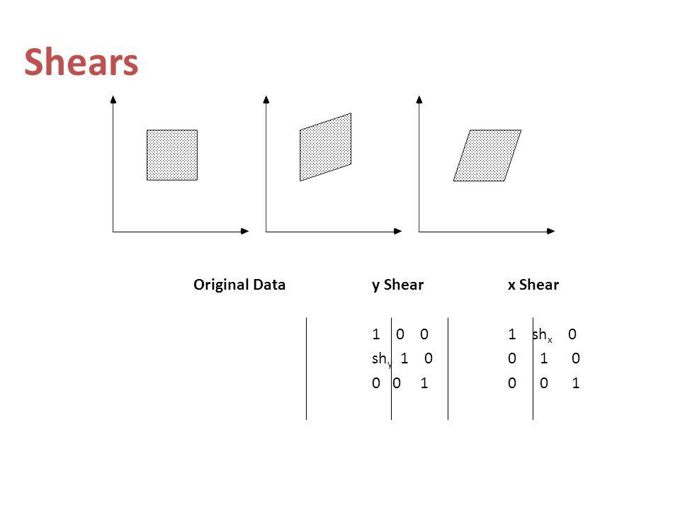 Shears Original Data y Shear x Shear 1 0 0 1 shx 0 shy 1 0 0 1 0