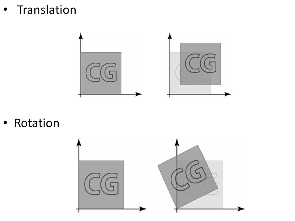 Translation Rotation