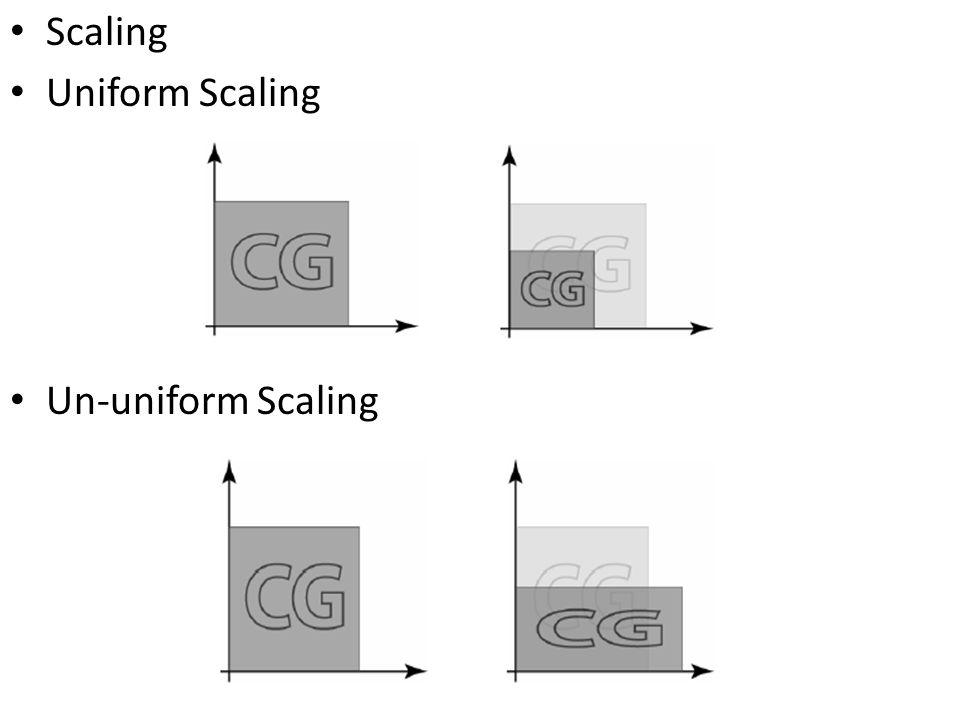 Scaling Uniform Scaling Un-uniform Scaling
