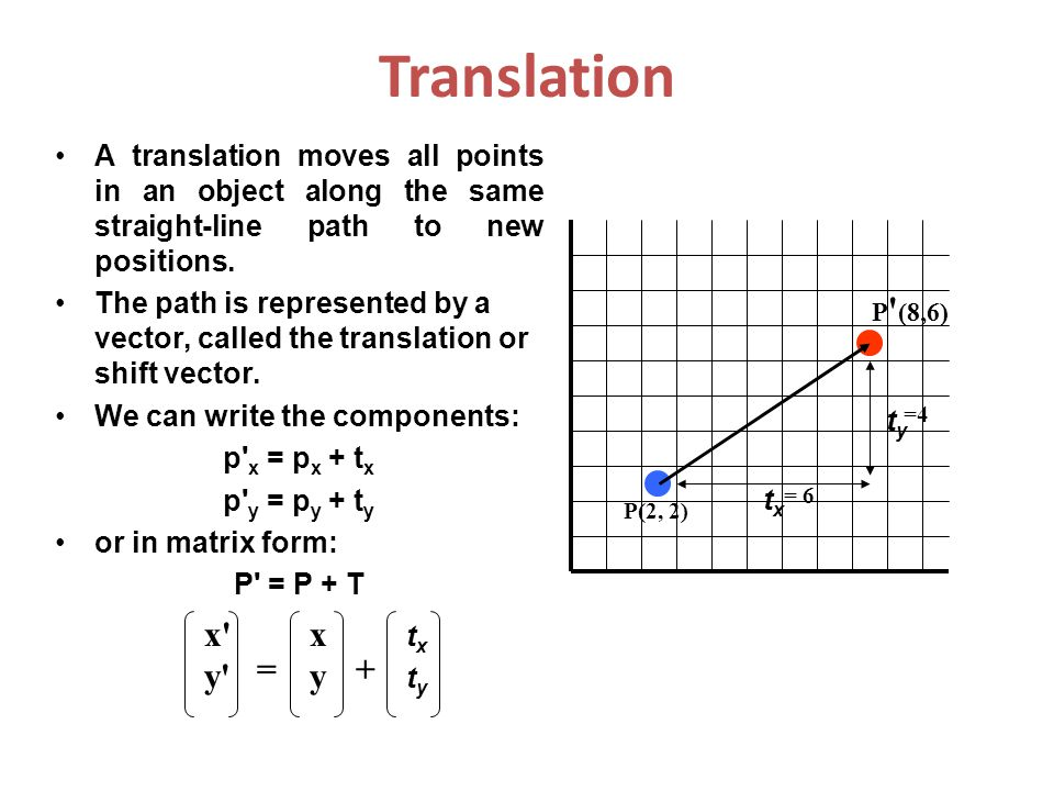 Translation A translation moves all points in an object along the same straight-line path to new positions.