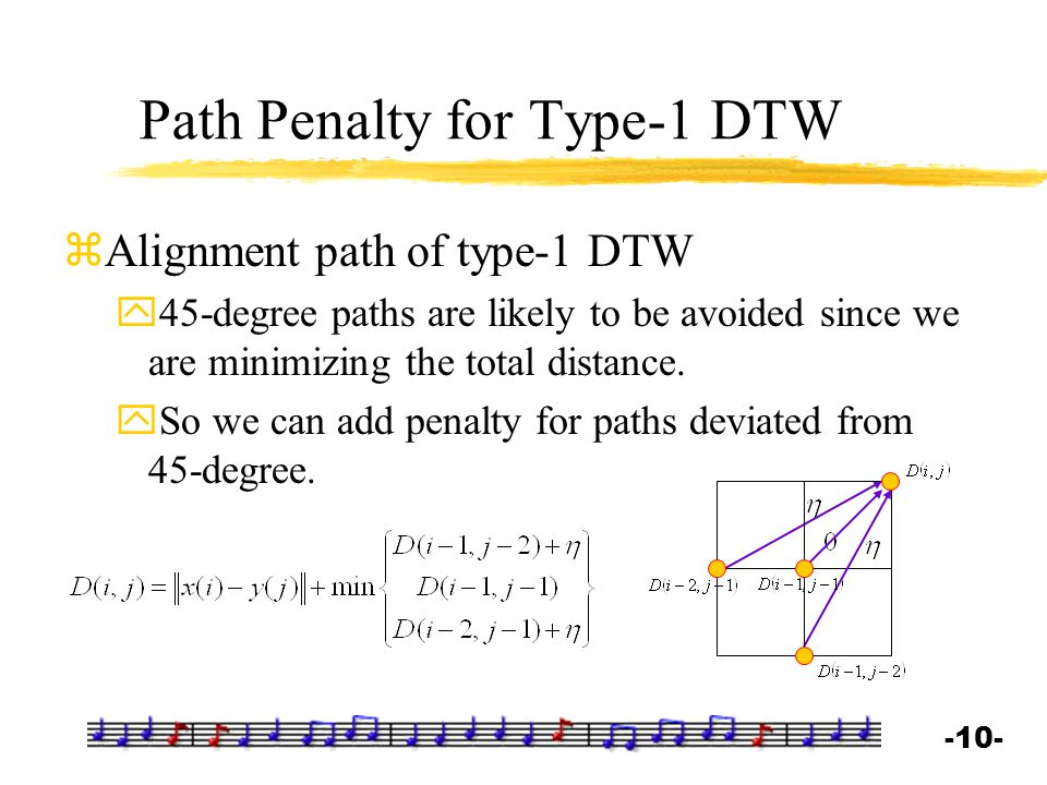 Path Penalty for Type-1 DTW