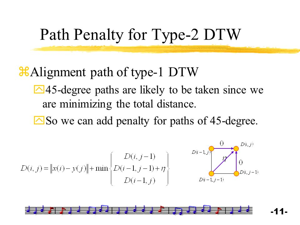 Path Penalty for Type-2 DTW