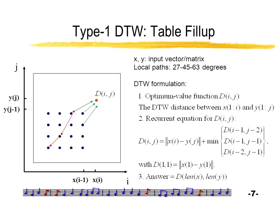 Type-1 DTW: Table Fillup
