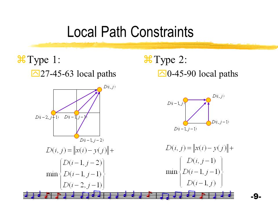 Local Path Constraints
