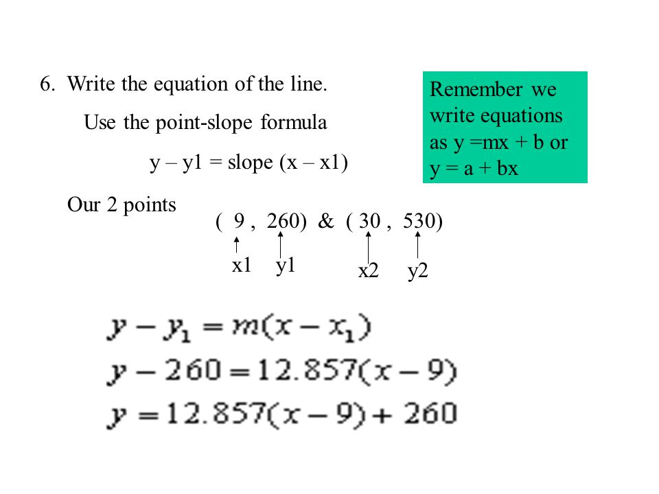 6. Write the equation of the line.