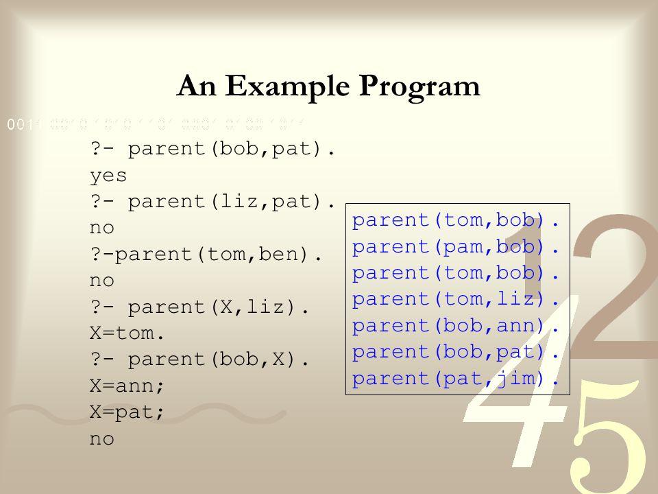 An Example Program - parent(bob,pat). yes - parent(liz,pat). no
