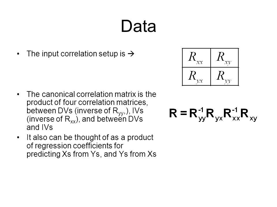 Data The input correlation setup is 