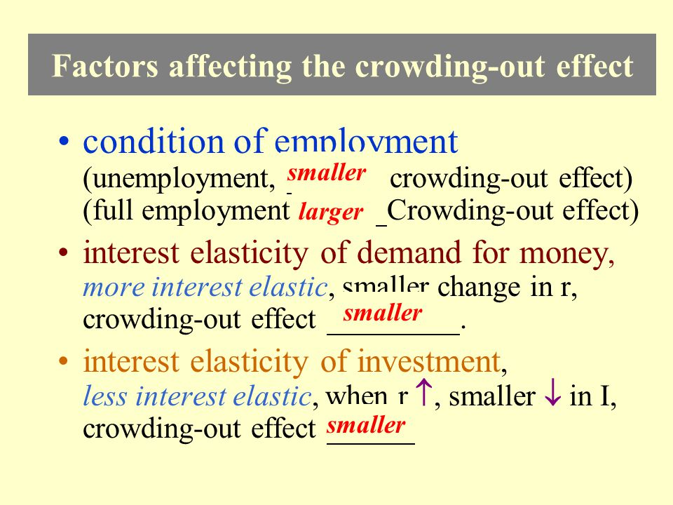 Factors affecting the crowding-out effect