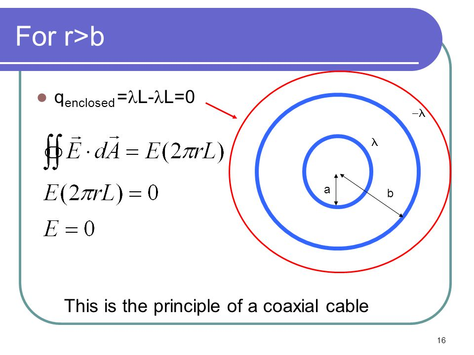 For r>b qenclosed =lL-lL=0 This is the principle of a coaxial cable