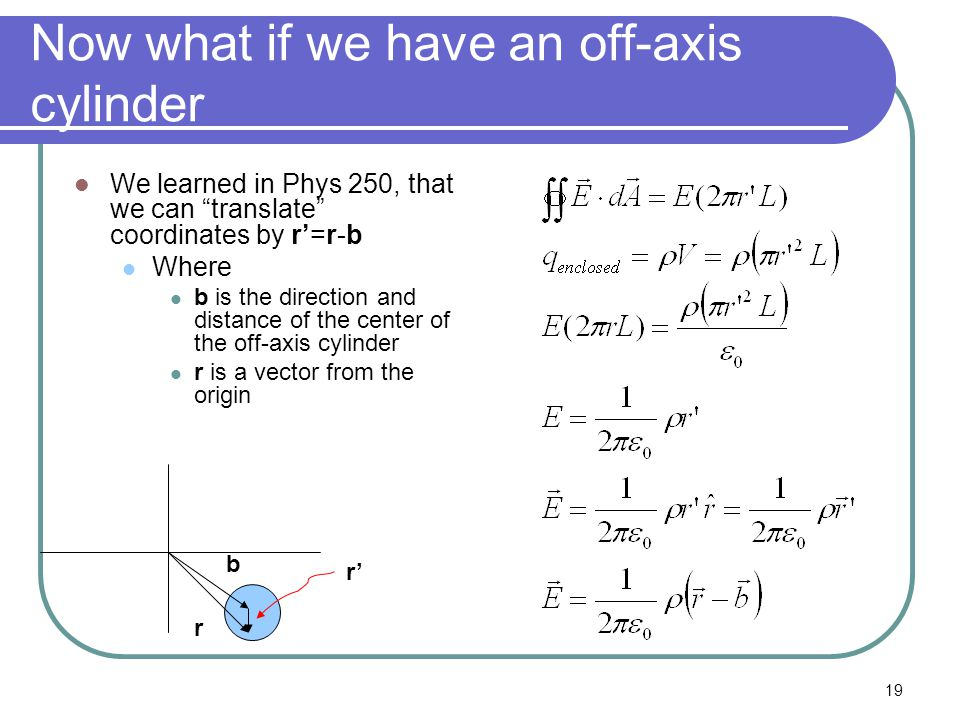 Now what if we have an off-axis cylinder