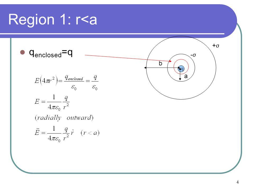 Region 1: r<a +q a b -s +s qenclosed=q